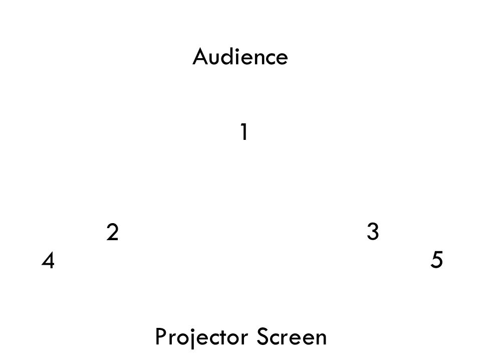 1 2 3 4 5 Projector Screen Audience