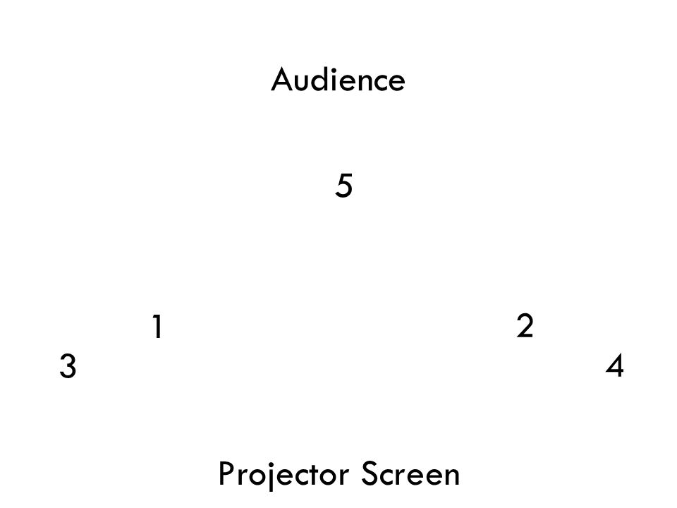 5 1 2 3 4 Projector Screen Audience