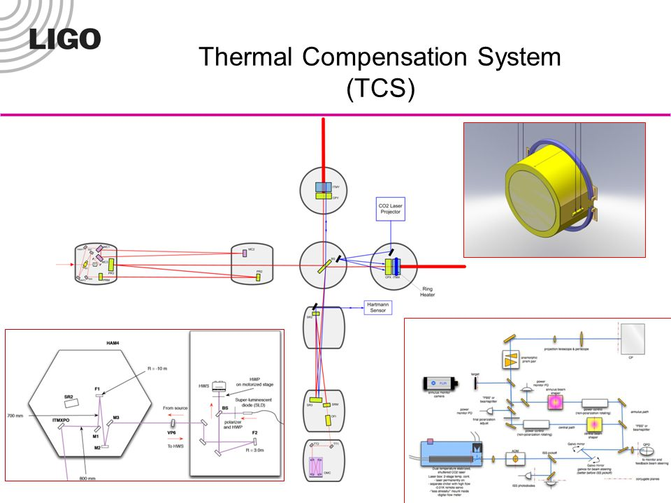 55 Thermal Compensation System (TCS) LIGO-G1100460-v4
