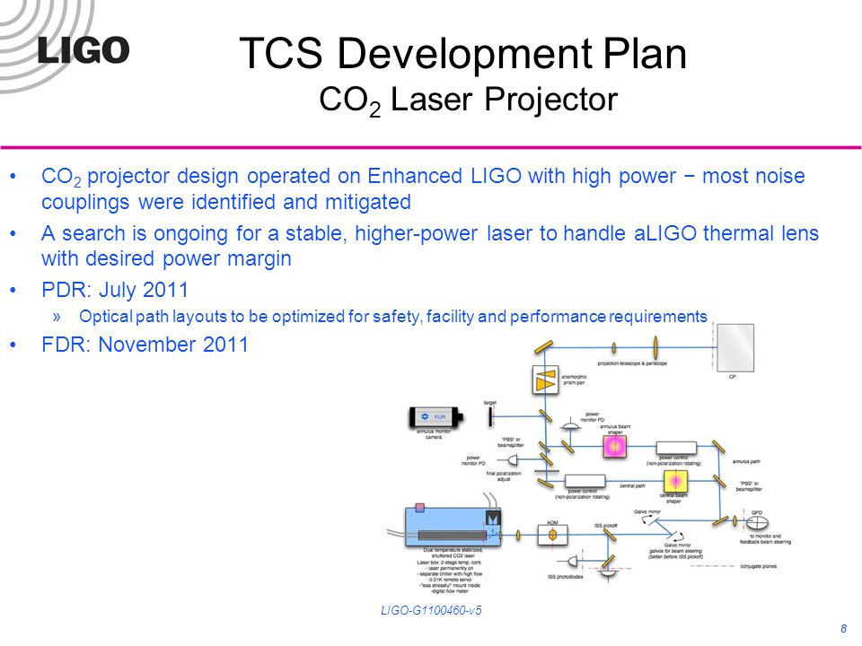 8 TCS Development Plan CO 2 Laser Projector 8 CO 2 projector design operated on Enhanced LIGO with high power − most noise couplings were identified and mitigated A search is ongoing for a stable, higher-power laser to handle aLIGO thermal lens with desired power margin PDR: July 2011 »Optical path layouts to be optimized for safety, facility and performance requirements FDR: November 2011 LIGO-G1100460-v5