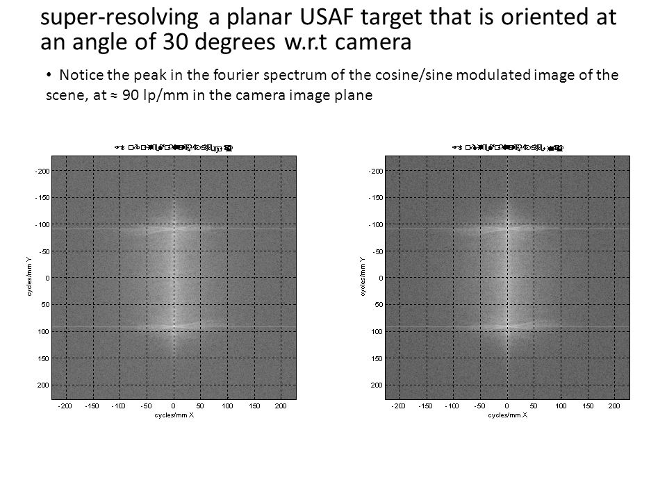 super-resolving a planar USAF target that is oriented at an angle of 30 degrees w.r.t camera Notice the peak in the fourier spectrum of the cosine/sine modulated image of the scene, at ≈ 90 lp/mm in the camera image plane