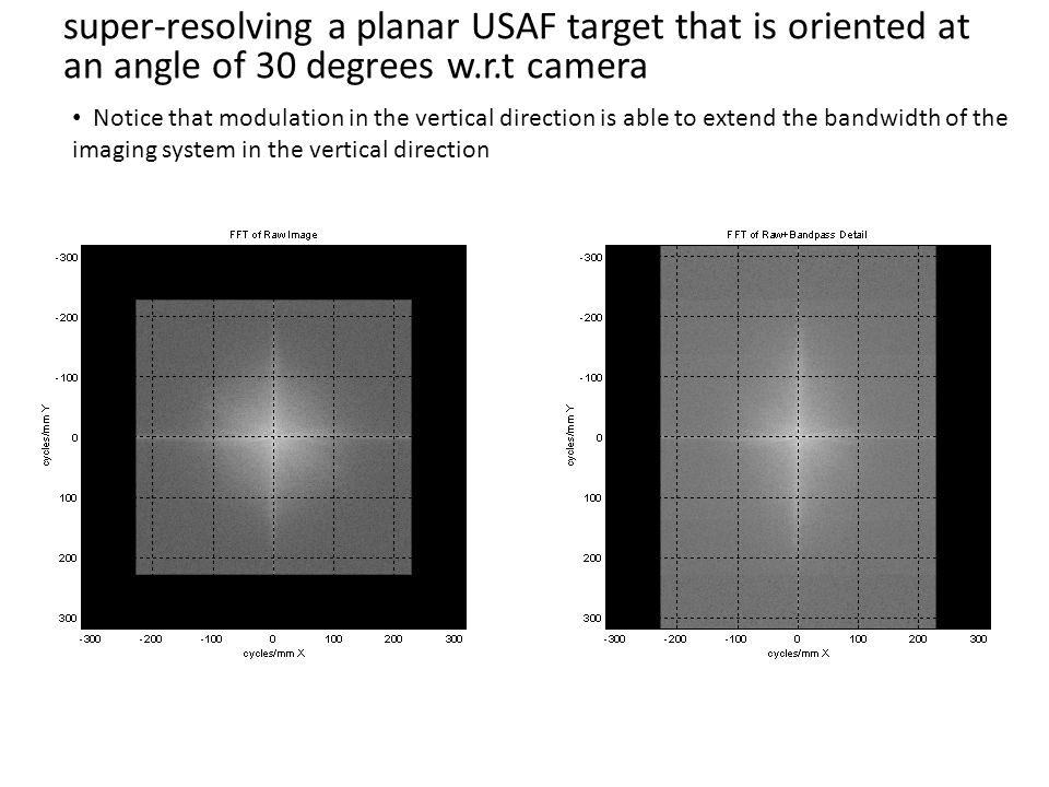 super-resolving a planar USAF target that is oriented at an angle of 30 degrees w.r.t camera Notice that modulation in the vertical direction is able to extend the bandwidth of the imaging system in the vertical direction