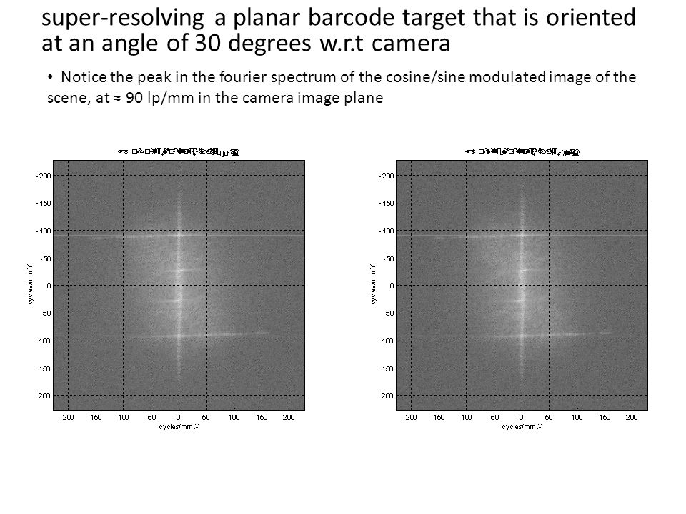 super-resolving a planar barcode target that is oriented at an angle of 30 degrees w.r.t camera Notice the peak in the fourier spectrum of the cosine/sine modulated image of the scene, at ≈ 90 lp/mm in the camera image plane