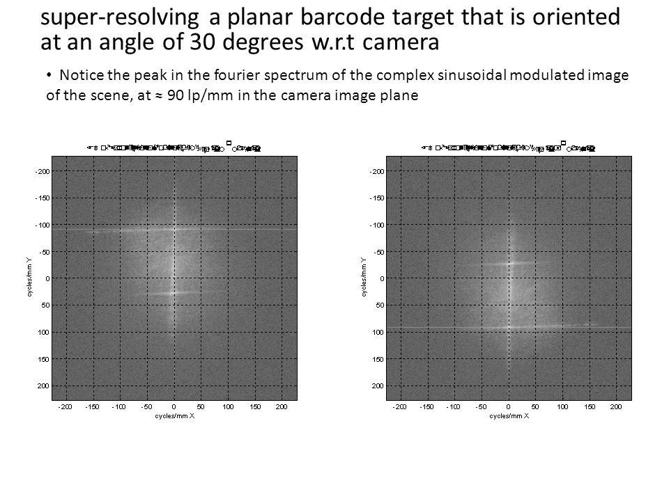super-resolving a planar barcode target that is oriented at an angle of 30 degrees w.r.t camera Notice the peak in the fourier spectrum of the complex sinusoidal modulated image of the scene, at ≈ 90 lp/mm in the camera image plane