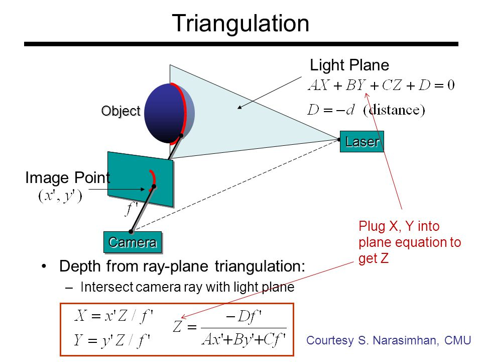 CameraCamera Triangulation Depth from ray-plane triangulation: –Intersect camera ray with light plane Laser Object Light Plane Image Point Courtesy S.
