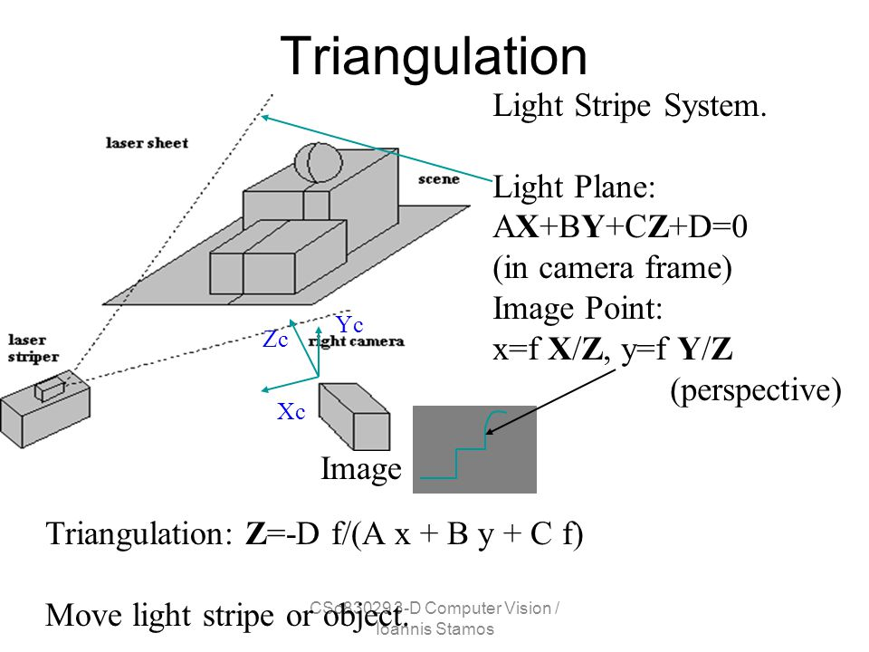 CSc83029 3-D Computer Vision / Ioannis Stamos Triangulation Xc Yc Zc Image Light Stripe System. Light Plane: AX+BY+CZ+D=0 (in camera frame) Image Poin
