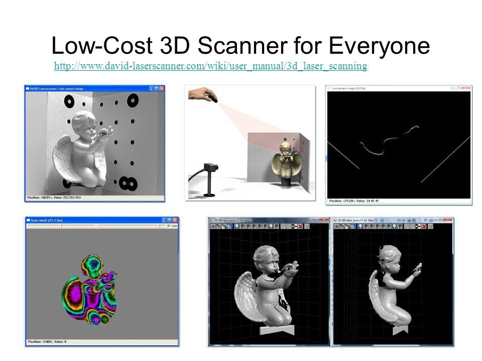 Low-Cost 3D Scanner for Everyone http://www.david-laserscanner.com/wiki/user_manual/3d_laser_scanning