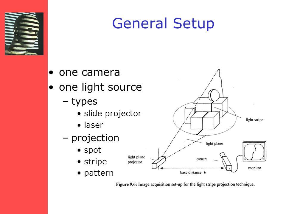 General Setup one camera one light source –types slide projector laser –projection spot stripe pattern
