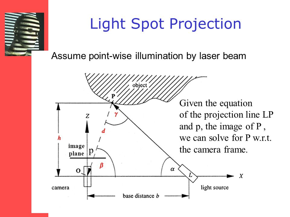 Light Stripe Scanning – Single Stripe Camera Source Surface Light plane Optical triangulation –Project a single stripe of laser light –Scan it across the surface of the object –This is a very precise version of structured light scanning –Good for high resolution 3D, but needs many images and takes time Courtesy S.