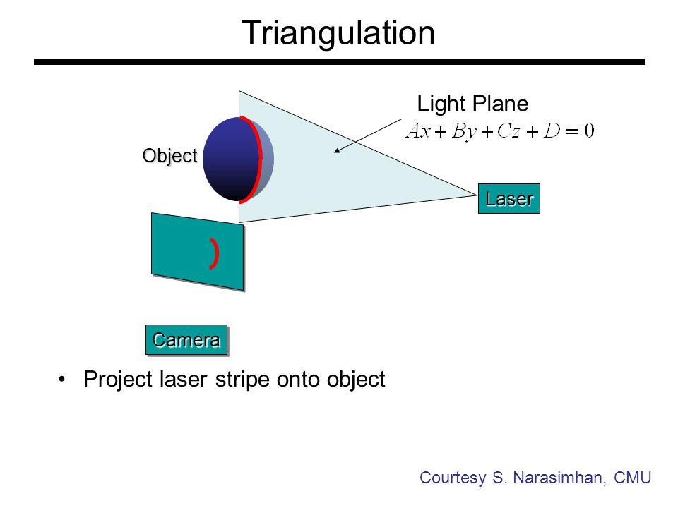 Triangulation Project laser stripe onto object Object Laser CameraCamera Light Plane Courtesy S. Narasimhan, CMU