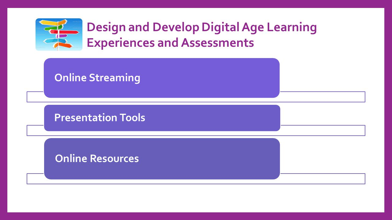 Design and Develop Digital Age Learning Experiences and Assessments Online Streaming Presentation Tools Online Resources