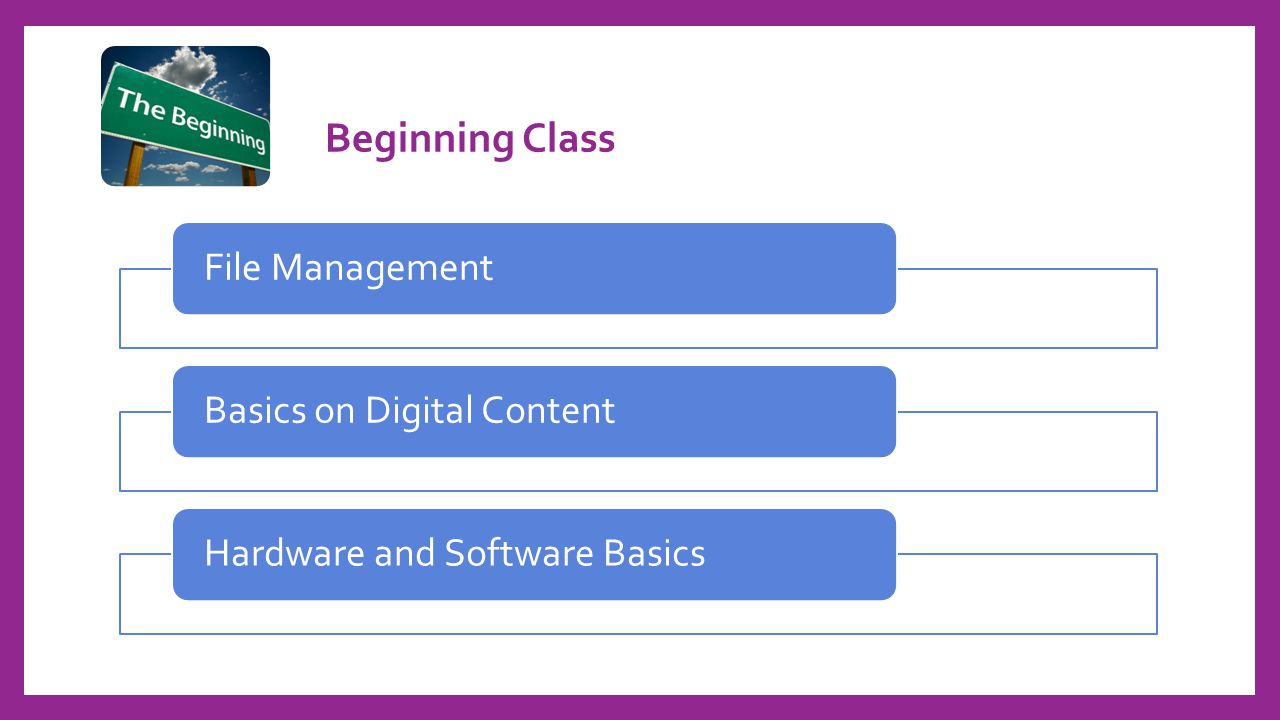 Beginning Class File ManagementBasics on Digital ContentHardware and Software Basics