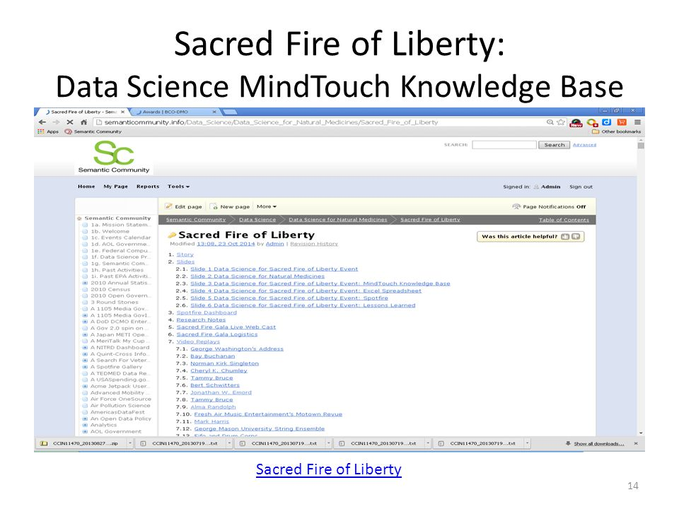 Sacred Fire of Liberty: Data Science MindTouch Knowledge Base 14 Sacred Fire of Liberty