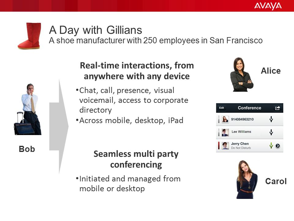 A Day with Gillians A shoe manufacturer with 250 employees in San Francisco Bob Alice Carol Real-time interactions, from anywhere with any device Chat, call, presence, visual voicemail, access to corporate directory Across mobile, desktop, iPad Seamless multi party conferencing Initiated and managed from mobile or desktop
