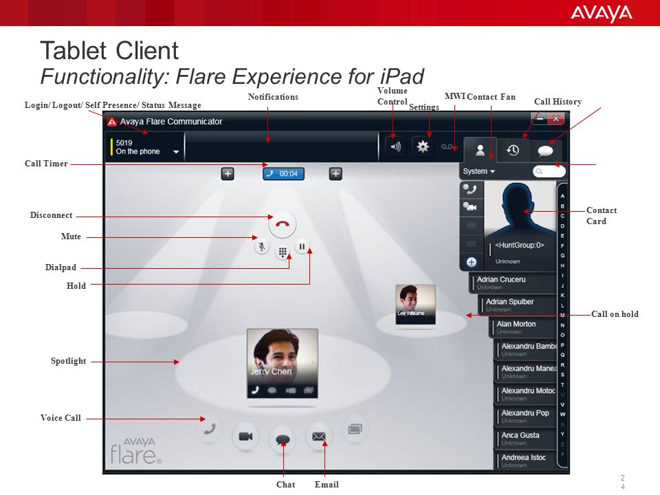 Tablet Client Functionality: Flare Experience for iPad 24 Call Timer Disconnect Mute Dialpad Hold Spotlight Voice Call ChatEmail Contact Card Call History Settings Notifications Volume Control MWI Call on hold Contact Fan Login/ Logout/ Self Presence/ Status Message