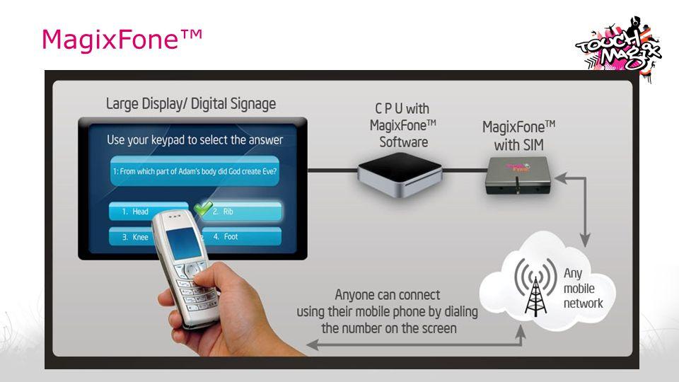 MagixFone™