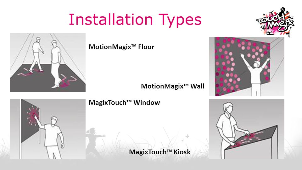 MagixTouch™ Kiosk MotionMagix™ Floor MotionMagix™ Wall MagixTouch™ Window Installation Types