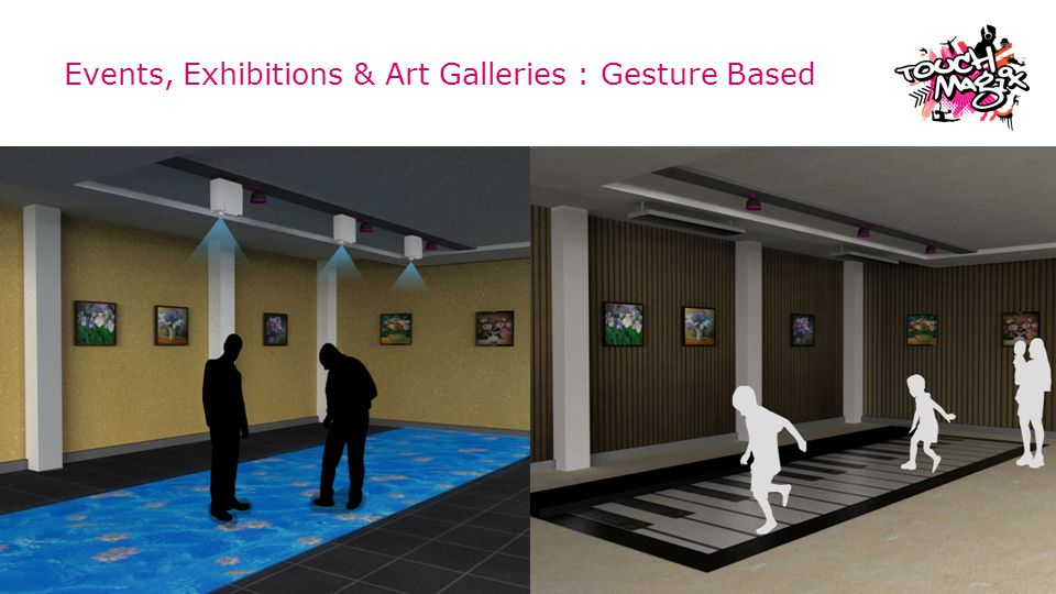 Events, Exhibitions & Art Galleries : Gesture Based © TouchMagix Media Pvt. Ltd.