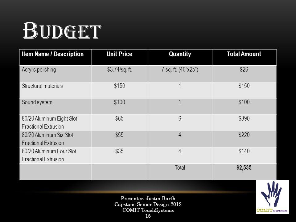 B UDGET Item Name / DescriptionUnit PriceQuantityTotal Amount Acrylic polishing$3.74/sq.