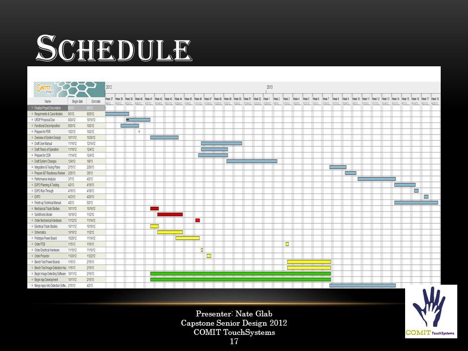 S CHEDULE Presenter: Nate Glab Capstone Senior Design 2012 COMIT TouchSystems 17