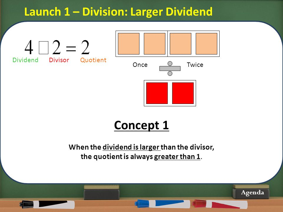 12 Launch 1 – Division: Larger Dividend Agenda OnceTwice Concept 1 When the dividend is larger than the divisor, the quotient is always greater than 1.