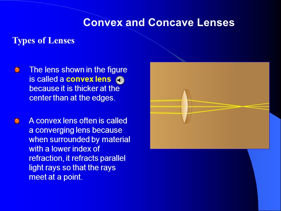 Types of Lenses The lens shown in the figure is called a convex lens because it is thicker at the center than at the edges.