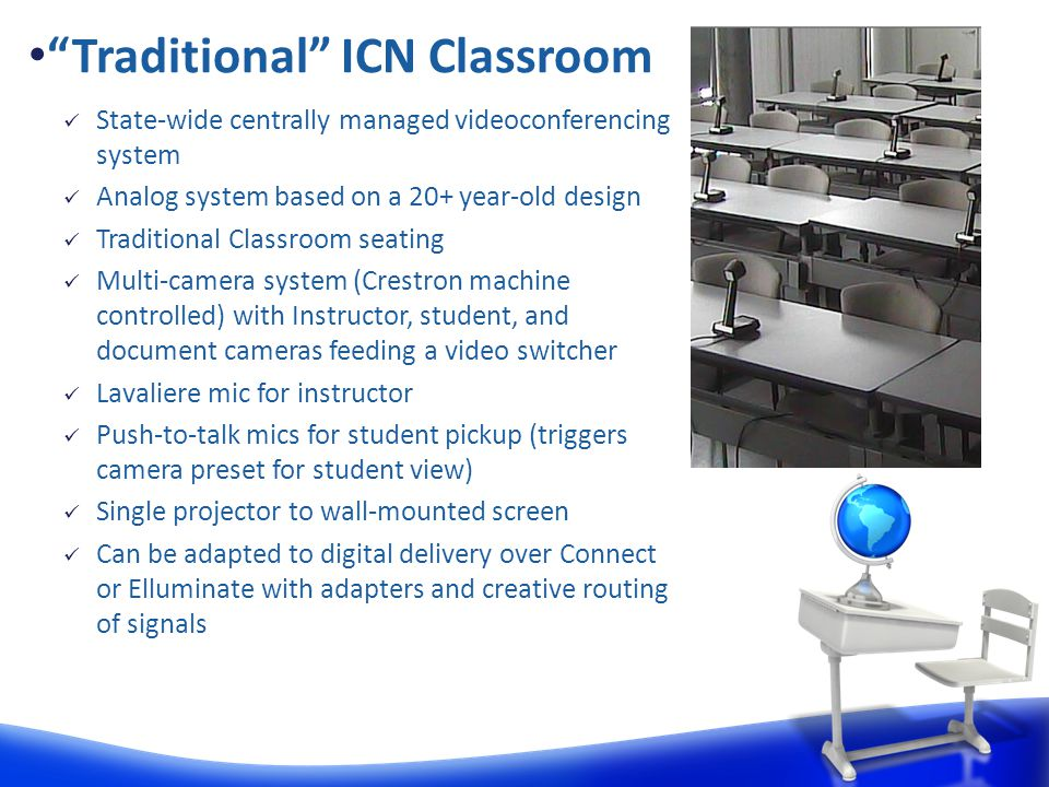 Traditional ICN Classroom State-wide centrally managed videoconferencing system Analog system based on a 20+ year-old design Traditional Classroom seating Multi-camera system (Crestron machine controlled) with Instructor, student, and document cameras feeding a video switcher Lavaliere mic for instructor Push-to-talk mics for student pickup (triggers camera preset for student view) Single projector to wall-mounted screen Can be adapted to digital delivery over Connect or Elluminate with adapters and creative routing of signals