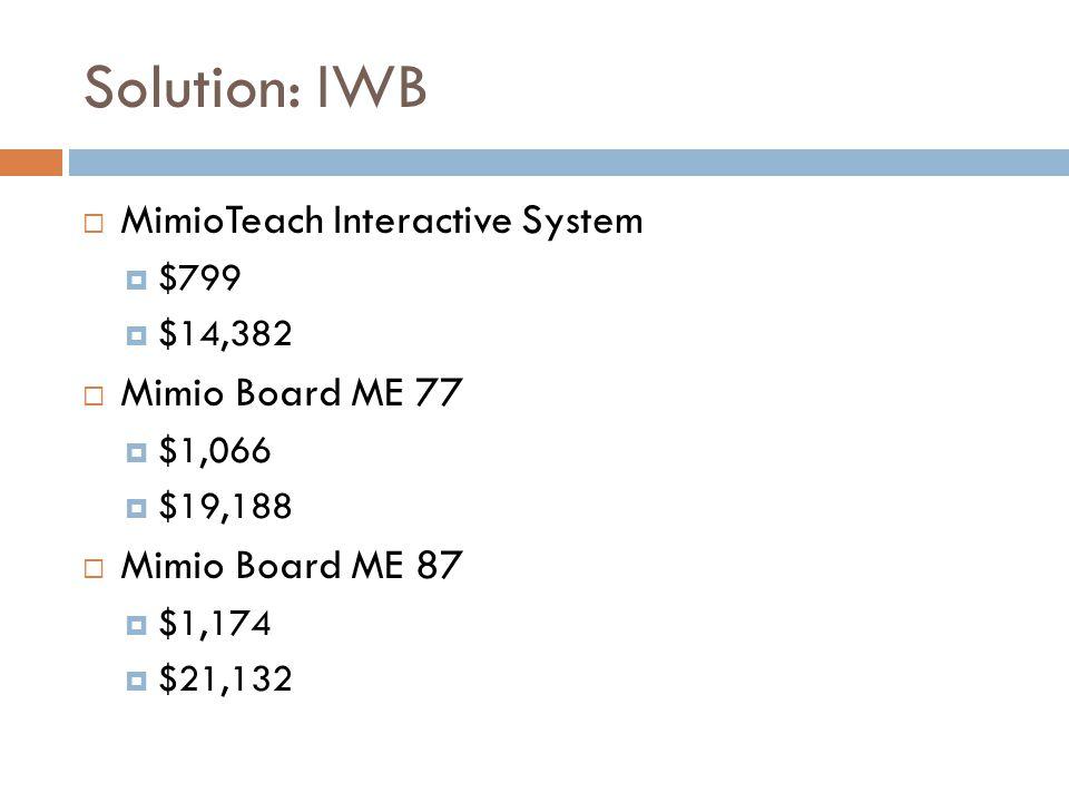 Solution: IWB  MimioTeach Interactive System  $799  $14,382  Mimio Board ME 77  $1,066  $19,188  Mimio Board ME 87  $1,174  $21,132