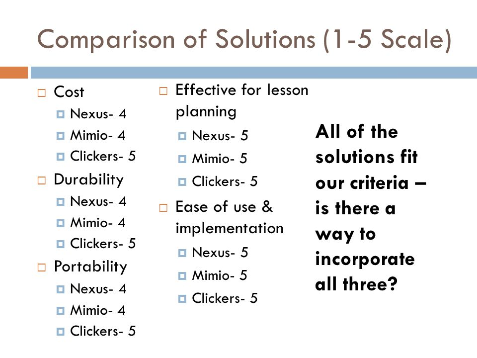 Comparison of Solutions (1-5 Scale)  Cost  Nexus- 4  Mimio- 4  Clickers- 5  Durability  Nexus- 4  Mimio- 4  Clickers- 5  Portability  Nexus- 4  Mimio- 4  Clickers- 5  Effective for lesson planning  Nexus- 5  Mimio- 5  Clickers- 5  Ease of use & implementation  Nexus- 5  Mimio- 5  Clickers- 5 All of the solutions fit our criteria – is there a way to incorporate all three?