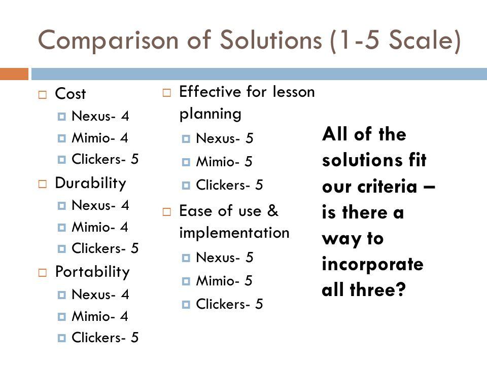 Comparison of Solutions (1-5 Scale)  Cost  Nexus- 4  Mimio- 4  Clickers- 5  Durability  Nexus- 4  Mimio- 4  Clickers- 5  Portability  Nexus-