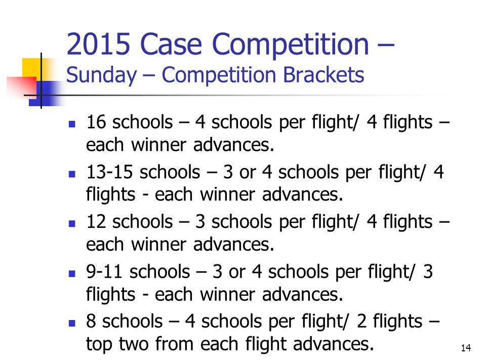 2015 Case Competition – Sunday – Competition Brackets 16 schools – 4 schools per flight/ 4 flights – each winner advances.