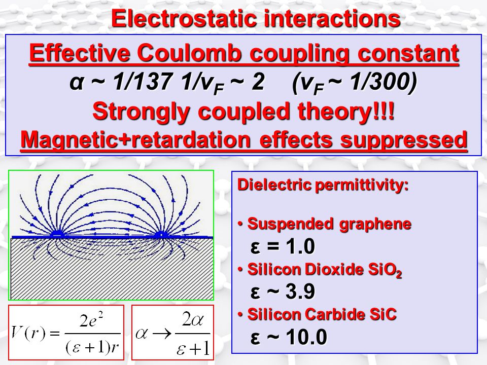 Electrostatic interactions Dielectric permittivity: Suspended graphene Suspended graphene ε = 1.0 ε = 1.0 Silicon Dioxide SiO 2 Silicon Dioxide SiO 2 ε ~ 3.9 ε ~ 3.9 Silicon Carbide SiC Silicon Carbide SiC ε ~ 10.0 ε ~ 10.0 Effective Coulomb coupling constant α ~ 1/137 1/v F ~ 2 (v F ~ 1/300) Strongly coupled theory!!.