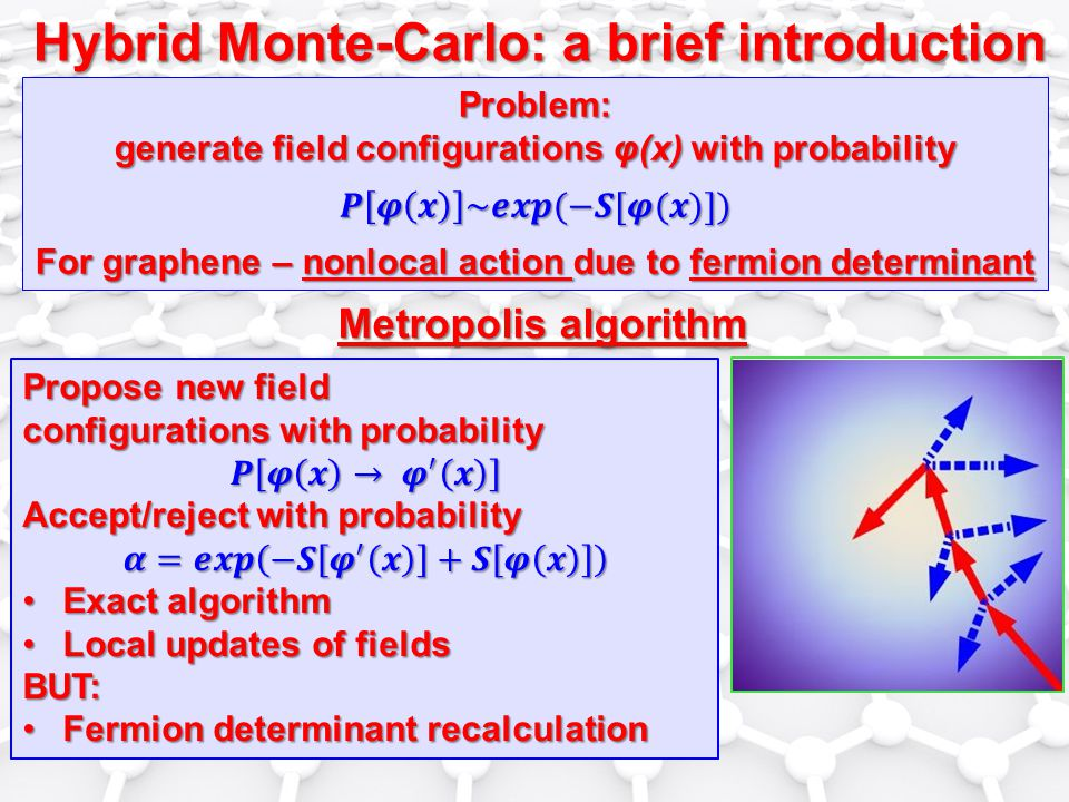 Hybrid Monte-Carlo: a brief introduction Metropolis algorithm