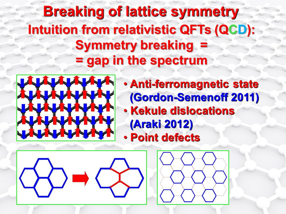 Breaking of lattice symmetry Anti-ferromagnetic state Anti-ferromagnetic state (Gordon-Semenoff 2011) (Gordon-Semenoff 2011) Kekule dislocations Kekule dislocations (Araki 2012) (Araki 2012) Point defects Point defects Intuition from relativistic QFTs (QCD): Symmetry breaking = = gap in the spectrum