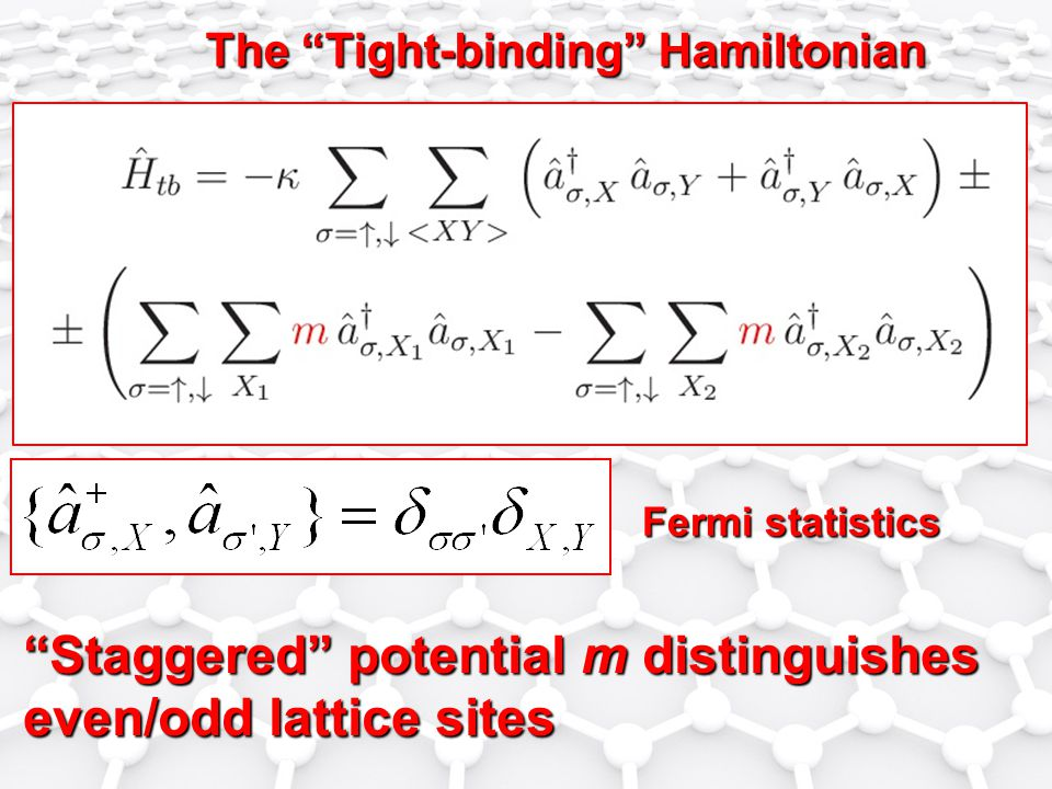The Tight-binding Hamiltonian Fermi statistics Staggered potential m distinguishes even/odd lattice sites