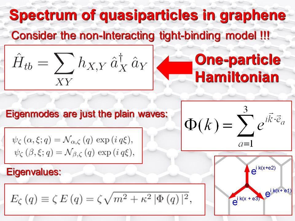 Spectrum of quasiparticles in graphene Consider the non-Interacting tight-binding model !!.