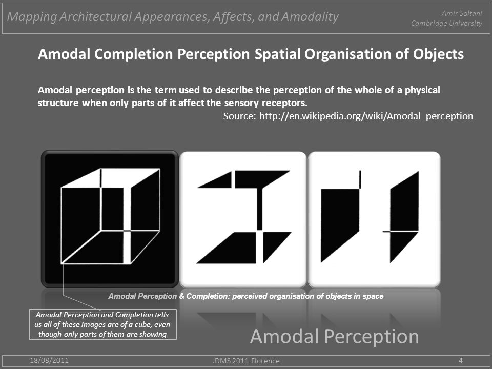 Amodal Perception & Completion: perceived organisation of objects in space Amodal Perception 18/08/2011.DMS 2011 Florence 4 Amodal Completion Perception Spatial Organisation of Objects Amodal perception is the term used to describe the perception of the whole of a physical structure when only parts of it affect the sensory receptors.
