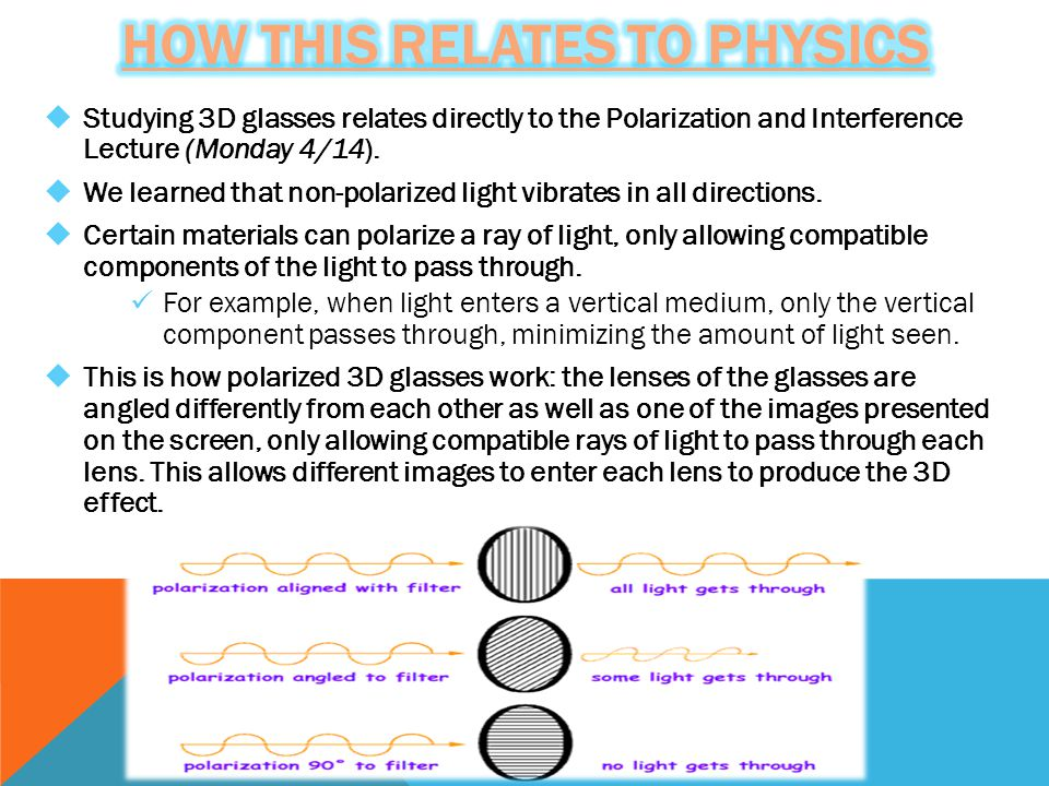  Studying 3D glasses relates directly to the Polarization and Interference Lecture (Monday 4/14).  We learned that non-polarized light vibrates in a