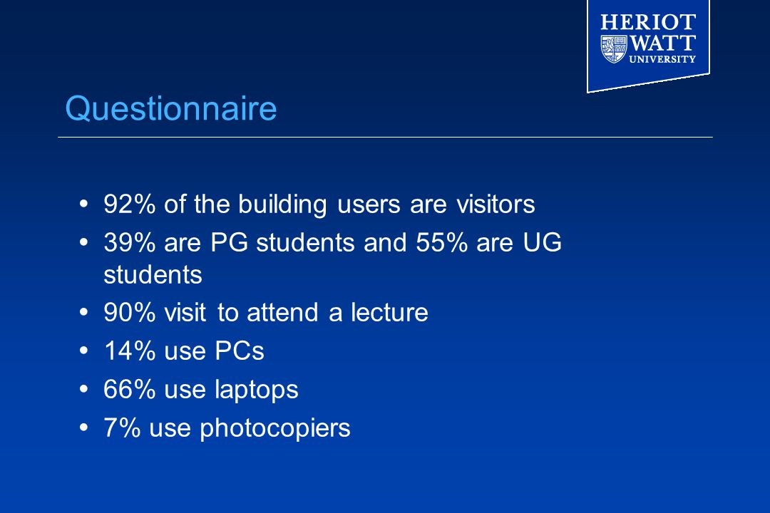 Questionnaire  92% of the building users are visitors  39% are PG students and 55% are UG students  90% visit to attend a lecture  14% use PCs  66% use laptops  7% use photocopiers