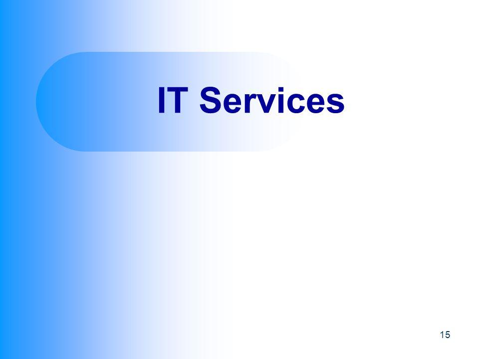 15 IT Services