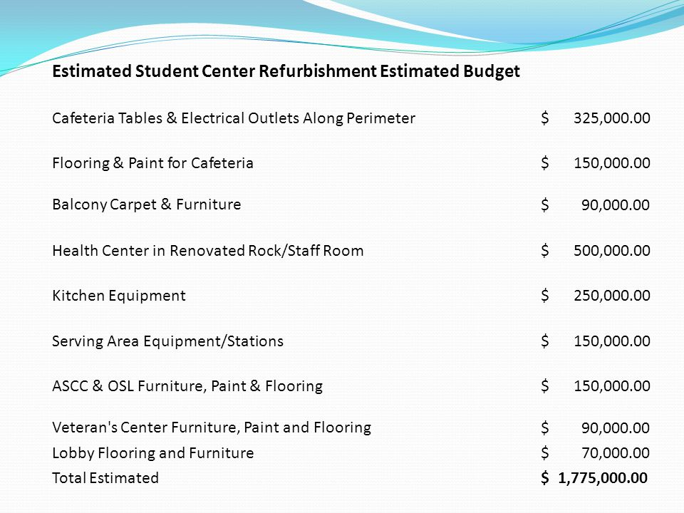 Estimated Student Center Refurbishment Estimated Budget Cafeteria Tables & Electrical Outlets Along Perimeter $ 325,000.00 Flooring & Paint for Cafeteria $ 150,000.00 Balcony Carpet & Furniture $ 90,000.00 Health Center in Renovated Rock/Staff Room $ 500,000.00 Kitchen Equipment $ 250,000.00 Serving Area Equipment/Stations $ 150,000.00 ASCC & OSL Furniture, Paint & Flooring $ 150,000.00 Veteran s Center Furniture, Paint and Flooring $ 90,000.00 Lobby Flooring and Furniture $ 70,000.00 Total Estimated $ 1,775,000.00