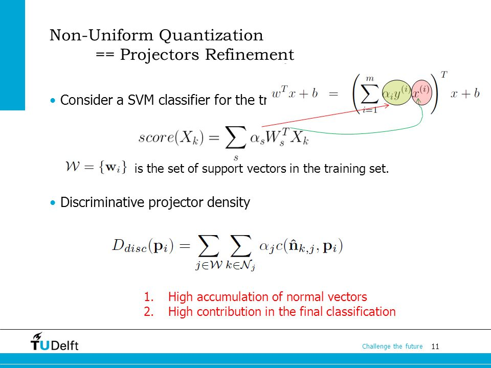 11 Challenge the future Non-Uniform Quantization == Projectors Refinement Consider a SVM classifier for the training set, is the set of support vectors in the training set.