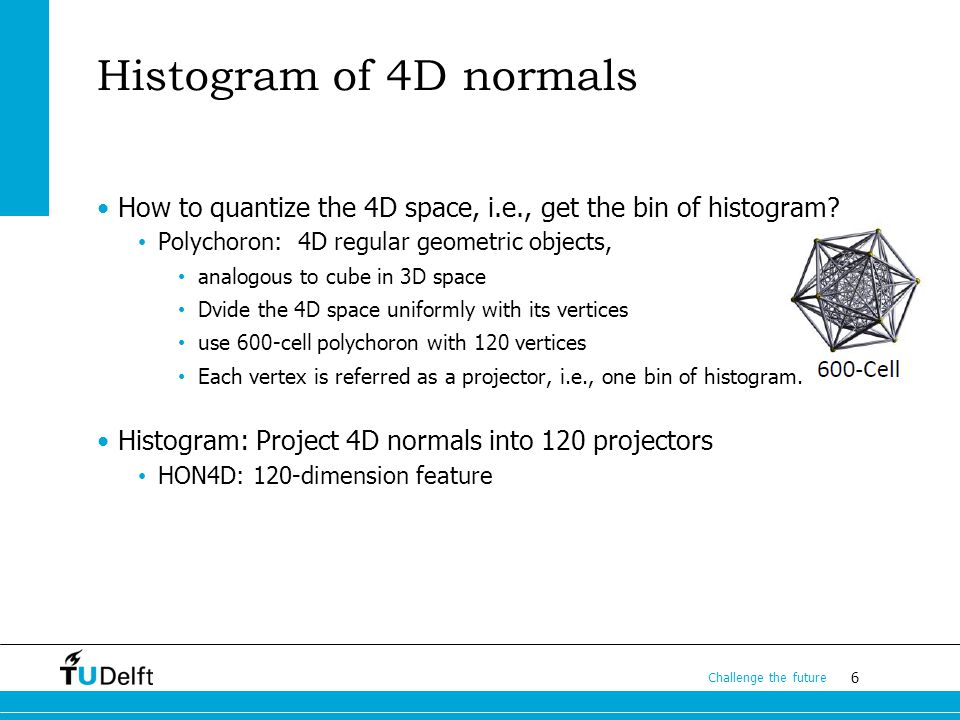 6 Challenge the future Histogram of 4D normals How to quantize the 4D space, i.e., get the bin of histogram.