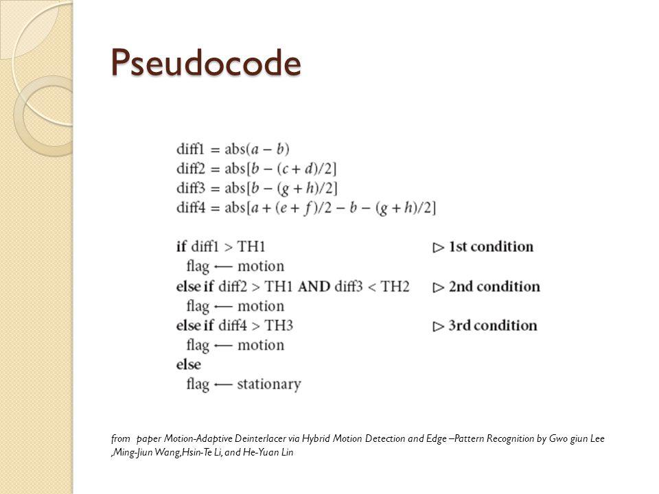 Pseudocode from paper Motion-Adaptive Deinterlacer via Hybrid Motion Detection and Edge –Pattern Recognition by Gwo giun Lee,Ming-Jiun Wang,Hsin-Te Li