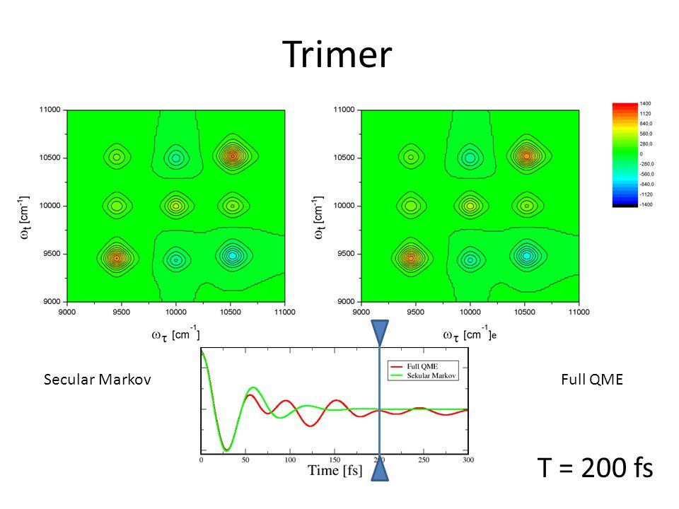 T = 200 fs Trimer Secular MarkovFull QME