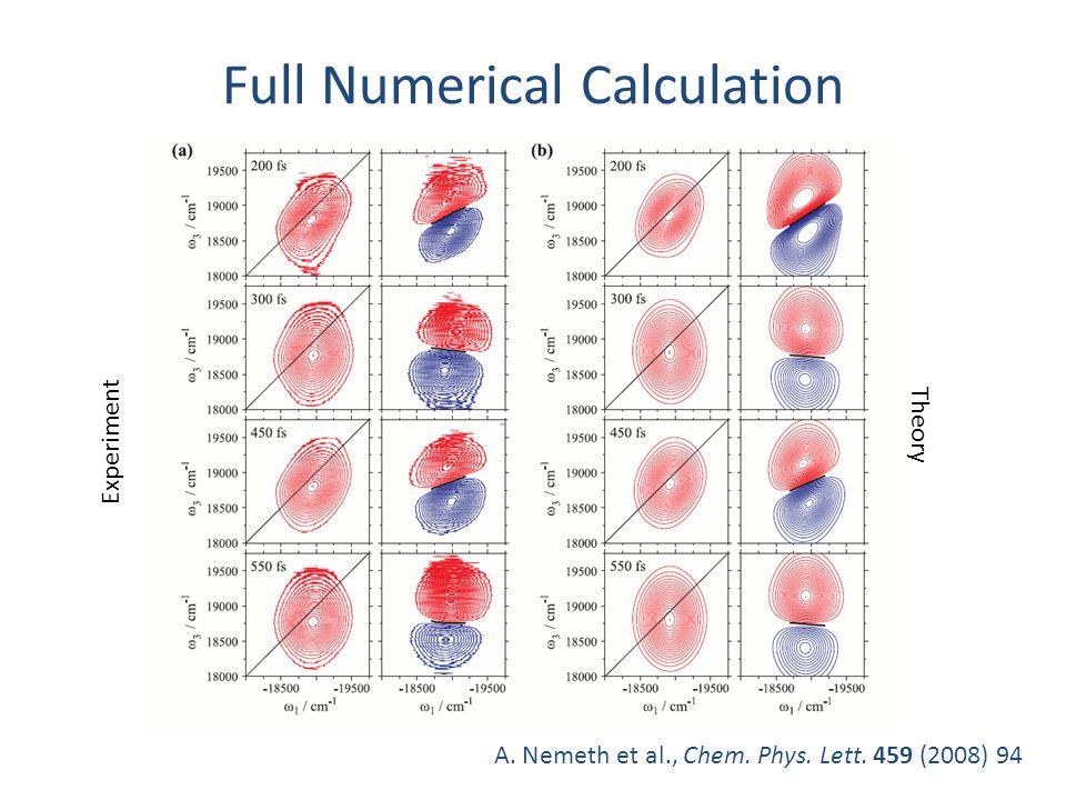 Full Numerical Calculation Experiment Theory A. Nemeth et al., Chem. Phys. Lett. 459 (2008) 94