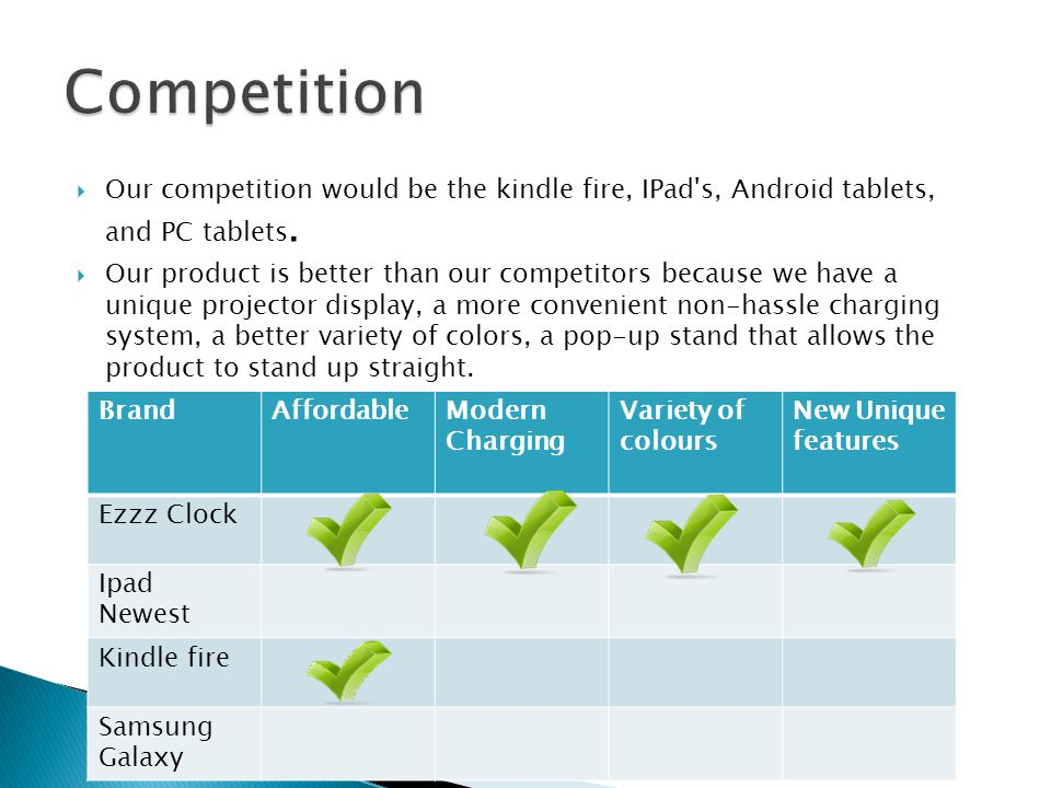  Our competition would be the kindle fire, IPad's, Android tablets, and PC tablets.  Our product is better than our competitors because we have a un