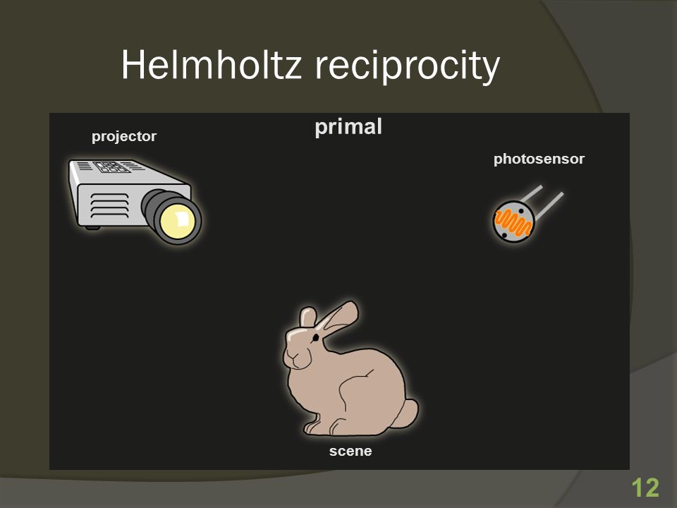 Helmholtz reciprocity 12 scene projector photosensor primal
