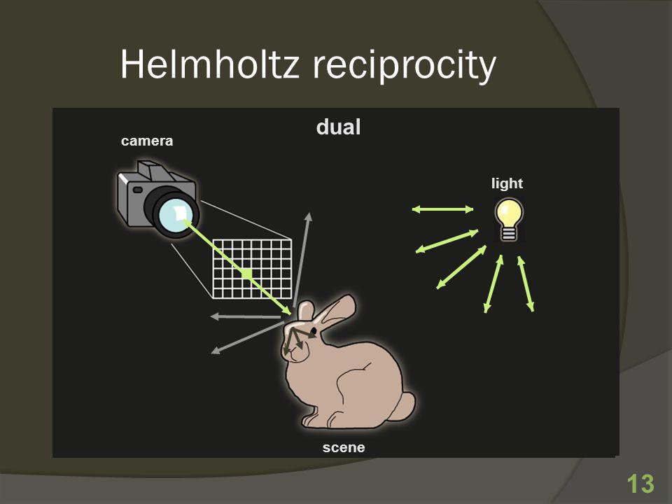 Helmholtz reciprocity 13 projector photosensor projector photosensor scene light camera dual