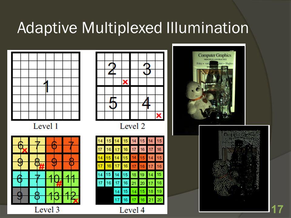 Adaptive Multiplexed Illumination 17